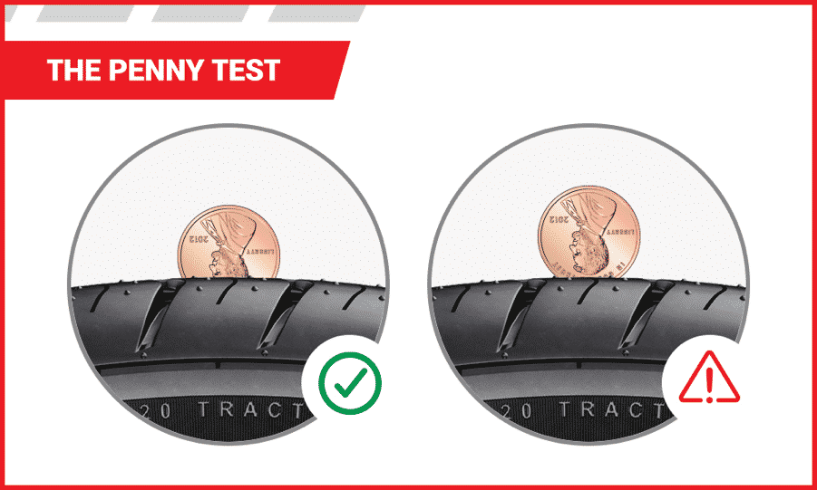 The Four Things That Determine If You Need New Tires